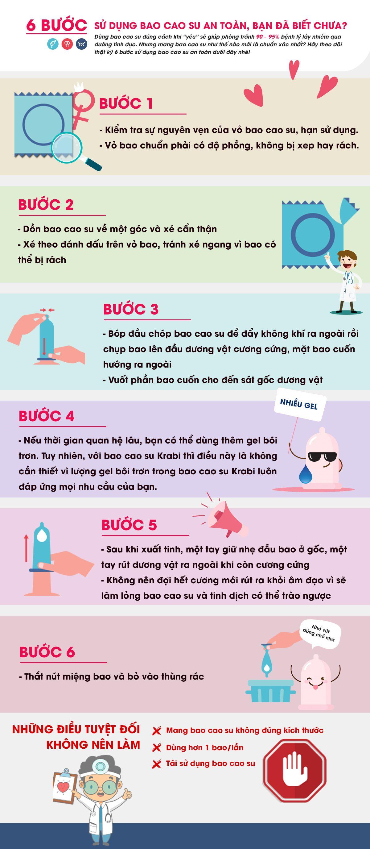 Cách sử dụng bao cao su đúng nhất chỉ với 6 bước đơn giản