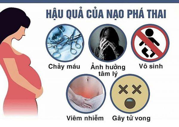 Tránh thai an toàn - Giải pháp giảm tỷ lệ nạo phá thai và hệ luỵ tâm sinh lý