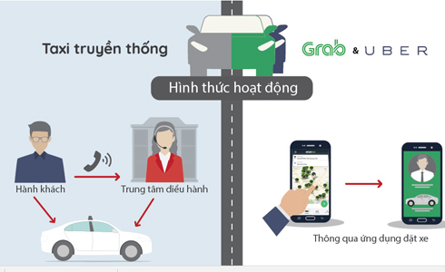 tranh-luan-ve-de-xuat-cho-phep-xe-grab-khong-gan-mao-nhu-taxi